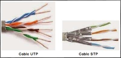 Différence entre UTP et STP