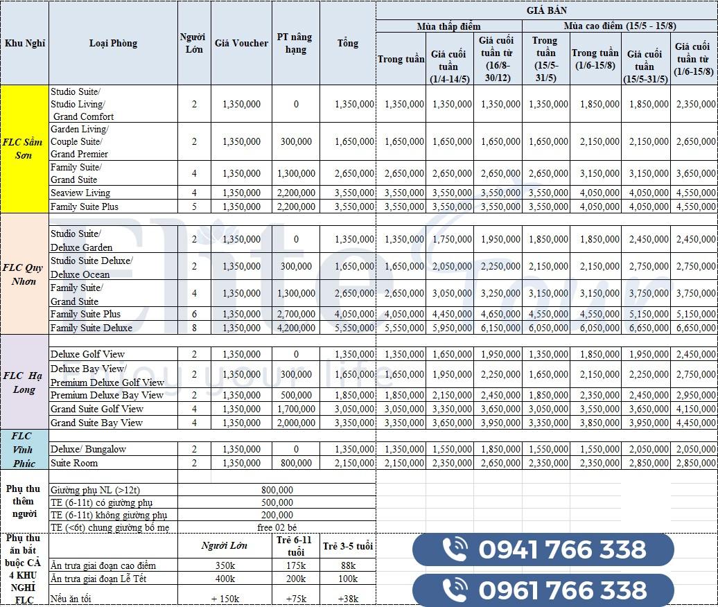 Bảng giá phòng khách sạn, villa FLC Sầm Sơn mới nhất