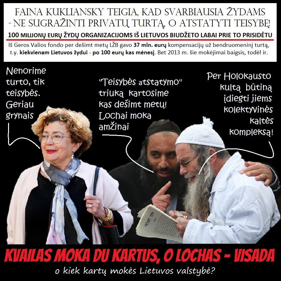 Nepagrįstos F.Kukliansky pretenzijos dėl antisemitizmo. Gal laikas atsiprašyti už Lietuvos valstybės šmeižimą?
