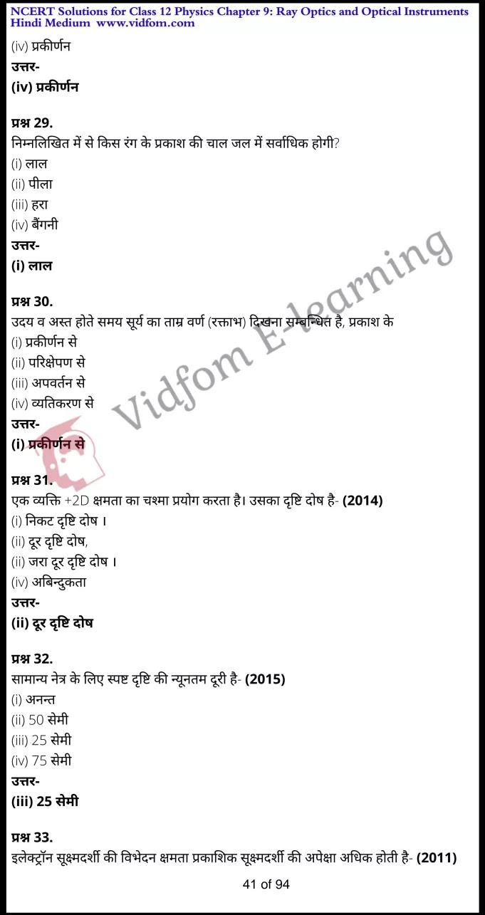 class 12 physics chapter 9 light hindi medium 41