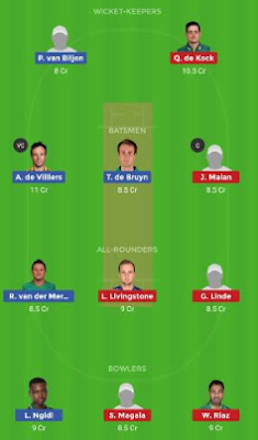 CTB vs TST dream 11 team | TST vs CTB