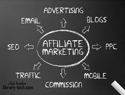انواع التسويق الاكتروني عبر الانترنت