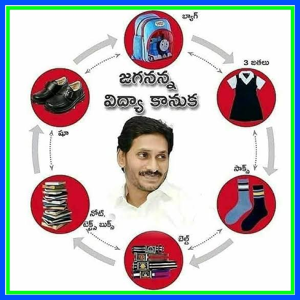 Jagananna Vidhya Kanuka Check List and Acquittance