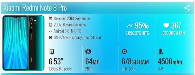 Sepsifikasi Redmi Note 8 Pro