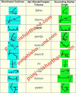 22-may-2021-ajit-tribune-shorthand-outlines