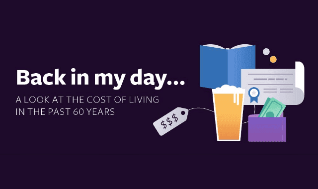 A Look At The Cost Of Living In The Past 60 Years