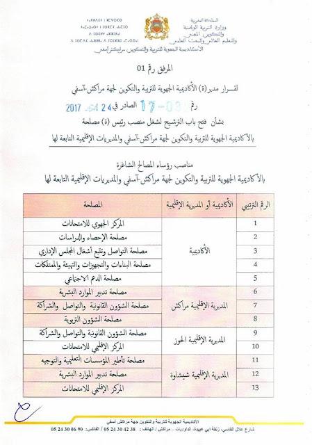 فتح باب الترشيح لشغل منصب رئيس مصلحة بأكاديمية مراكش آسفي وبالمديريات التابعة لها