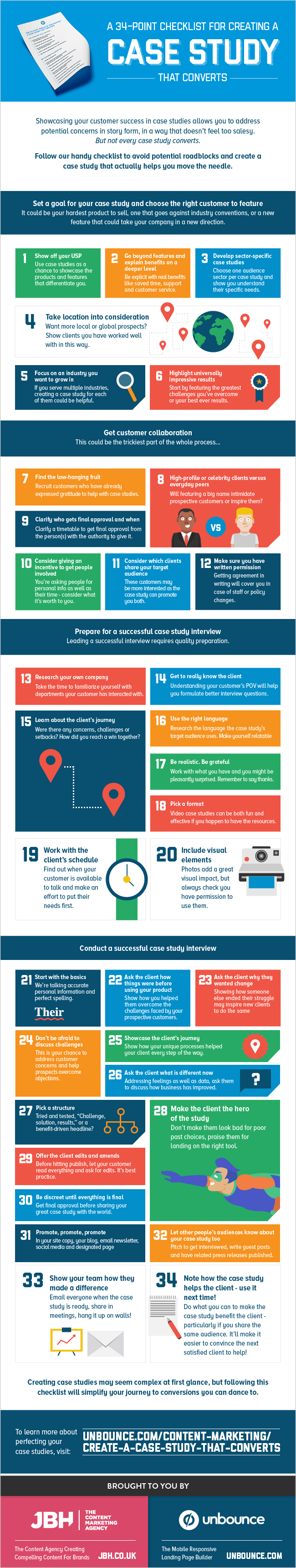 34-point Checklist for Creating a Case Study That Converts - #infographic