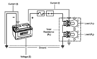 Ohm's Law in Series Circuits for Automotive Troubleshooting
