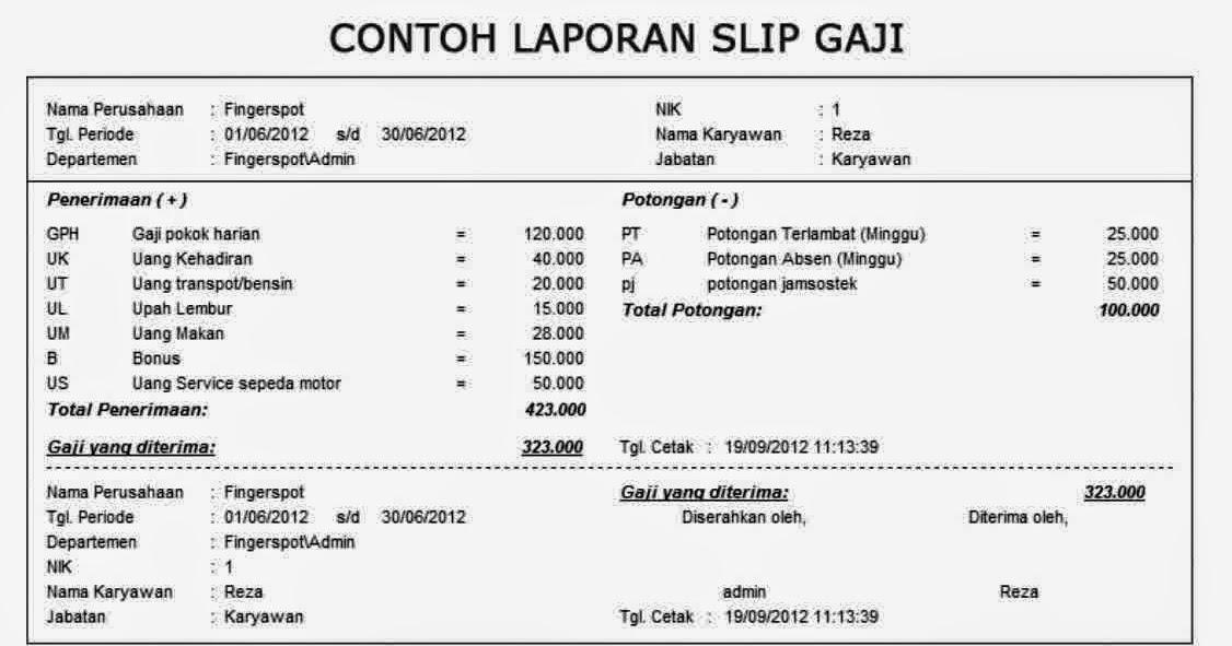 Contoh-contoh Slip Gaji Karyawan Perusahaan