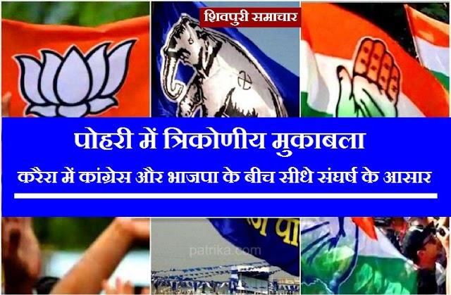 उपचुनाव: पोहरी में त्रिकोणीय और करैरा में कांग्रेस और भाजपा के बीच सीधे संघर्ष के आसार - SHIVPURI NEWS