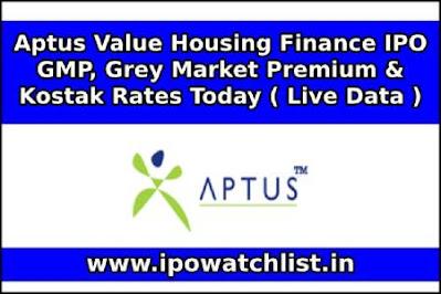 Aptus Value Housing Finance IPO GMP, Grey Market Premium & Kostak Rates