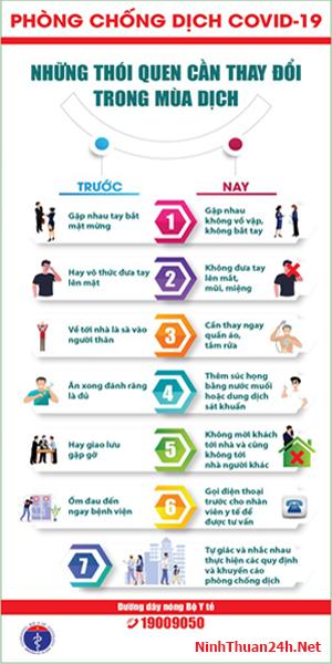 Cập nhật tin tức Covid-19 Ninh Thuận hàng ngày