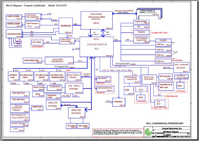 مخطط اللابتوب Dell Latitude E6420