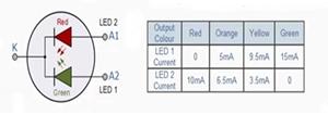 دورة الالكترونيات:تطبيقات على LED