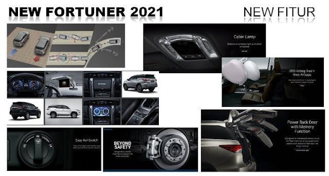 fitur-terbaru-toyota-fortuner-2021