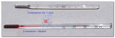 Airraksa serta alkohol thermometer