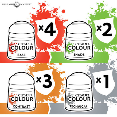 packs pinturas Citadel Colour