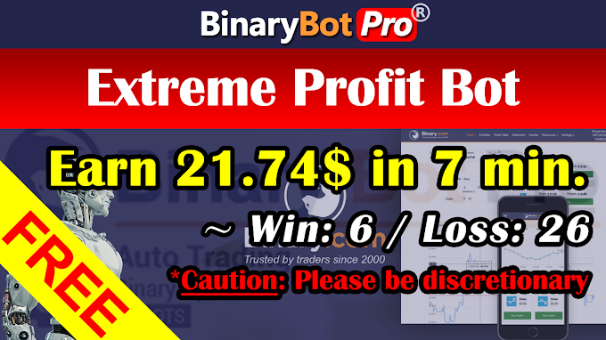 Extreme Profit Bot (16-Oct-2020) | Binary Bot | Free Download