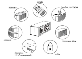 Hong@BeM: TelliBox: Intelligent MegaSwapBoxes for Advanced