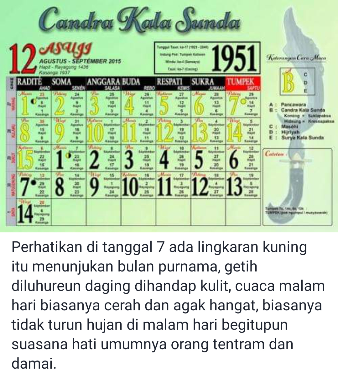 KALA IDER Kalender SUNDA   WARTA SUNDA ONLINE   Grup Majalah ...