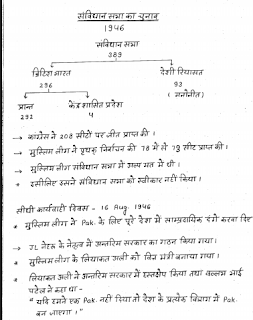 Modern History आधुनिक भारत इतिहास Notes in Hindi