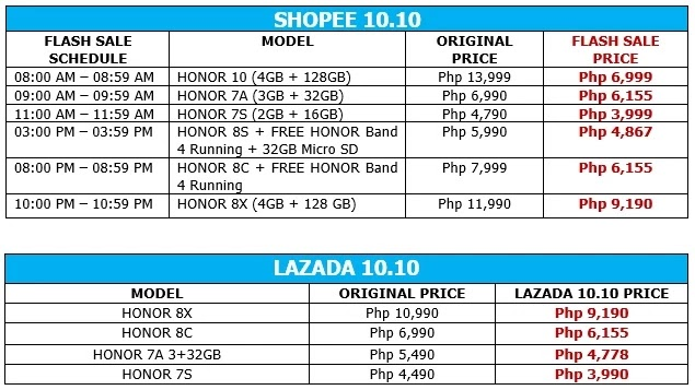 HONOR Shopee and Lazada 10.10 Big Sale Guide