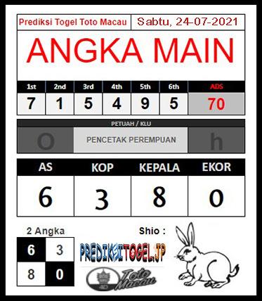 Prediksi Angka Main Togel Toto Macau Sabtu 24 Juli 2021