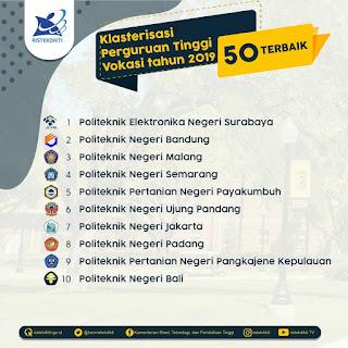 50 Politeknik dan Akademi Terbaik di Indonesia Tahun 2019 Menurut RISTEKDIKTI