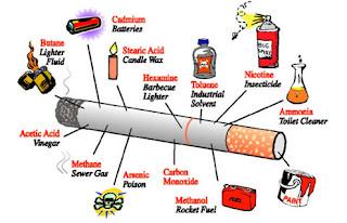 Apakah  Anda seorang perokok aktif atau anda selalu dikelilingi oleh orang  orang yang me 12 Tips Efektif Menghentikan Kebiasaan Merokok
