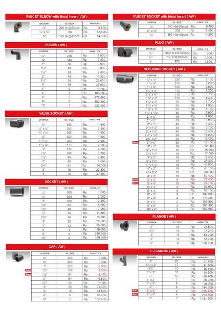 Daftar Harga Fitting Pipa Rucika