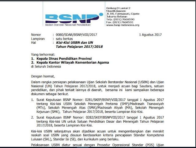 KISI-KISI USBN dan UN SMP SMA SMK SMAK DAN SMTK TAHUN PELAJARAN 2017/2018