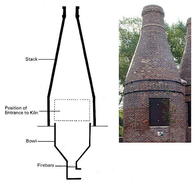 Bottle oven - calcining kiln