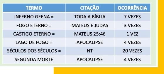 geena biblia