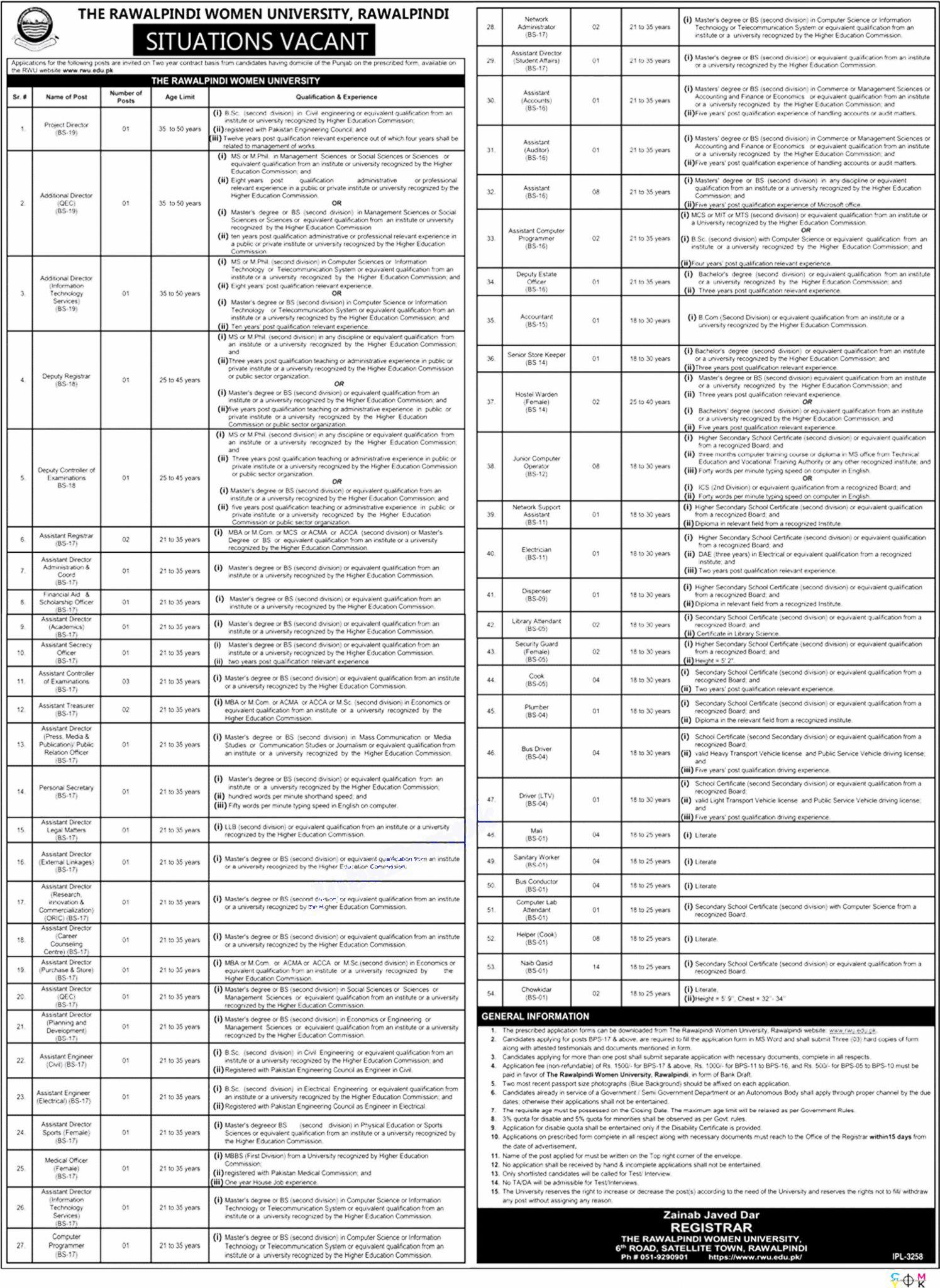 Rawalpindi Women University RWU Jobs 2021 Advertisement