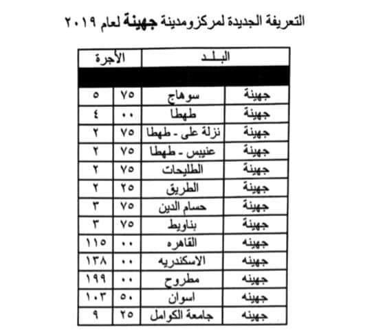 ننشر التعريفه الجديده للمواصلات داخل وبين المدن المصرية بعد زياده اسعار الوقود بجميع المحافظات FB_IMG_1562332433515