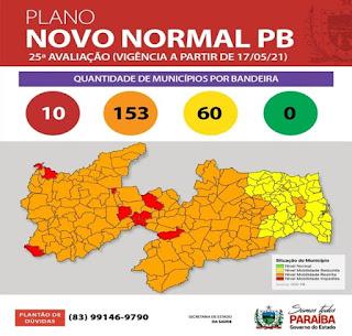 Bandeira Laranja volta a predominar nos municípios da PB na 25ª avaliação do Plano Novo Normal