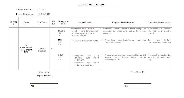 Jurnal Harian Kelas 3 SD/MI: Tema 6