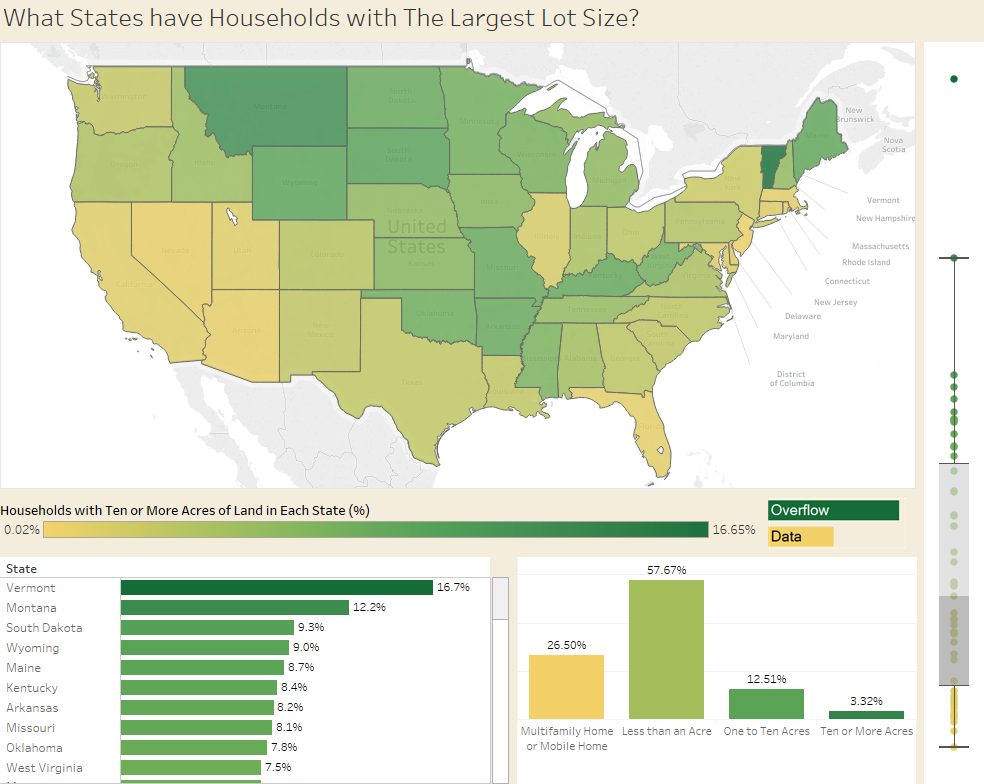 What U.S. states have households with the largest lot size?