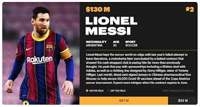 Celebrity Biography - Leonel Messi