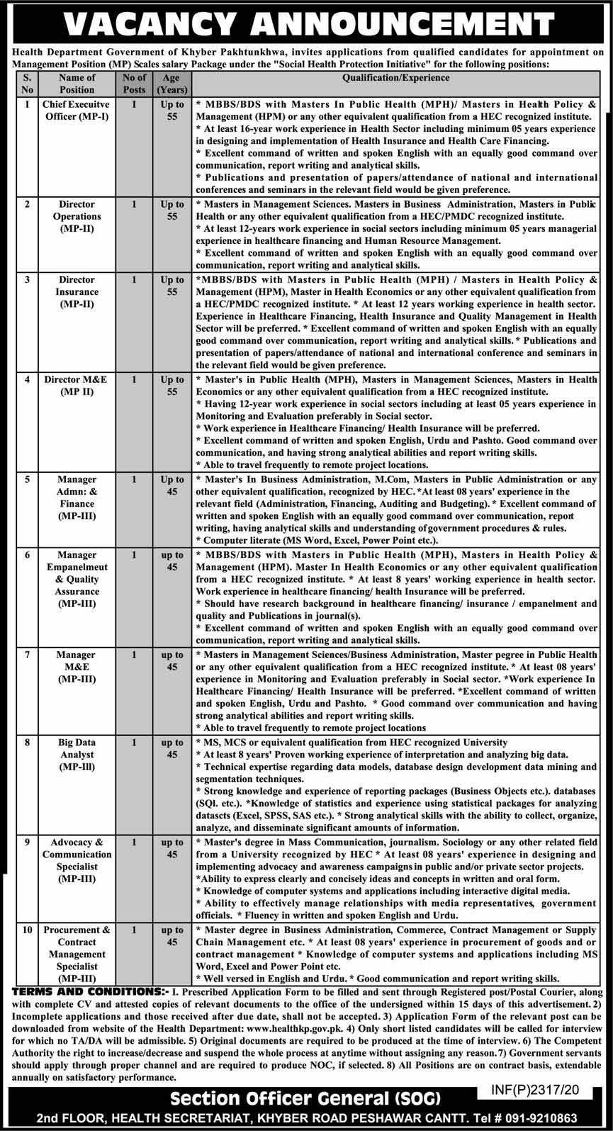 Government jobs in Health Department Govt Of KPK 2020