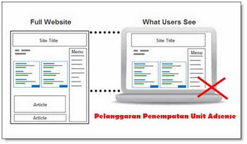 Pelanggaran Unit iklan Adsense Tingkat Situs