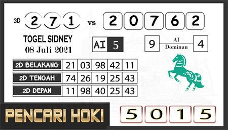 Prediksi Pencari Hoki Sdy Kamis 08-juli-2021