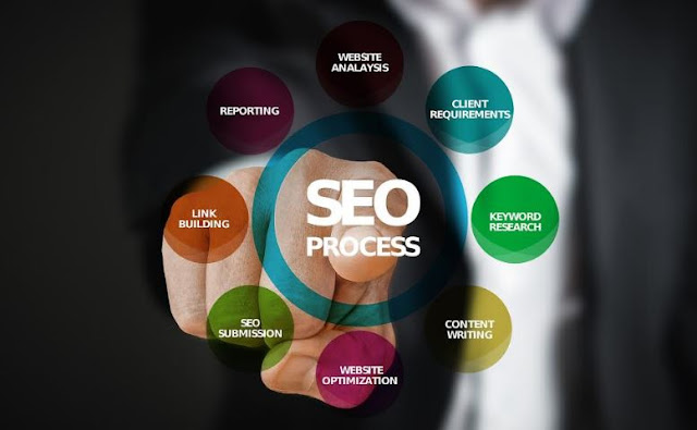 reasons fire seo agency drop search engine optimization firm