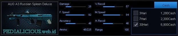 Detail Statistik AUG A3 Russian Spleen Deluxe