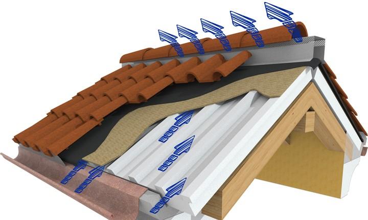 Copertura In Legno Isolata : Tetto ventilato in legno cos è caratteristiche e vantaggi