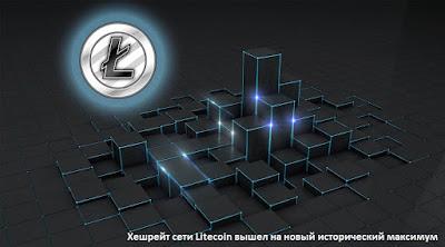 Хешрейт сети Litecoin вышел на новый исторический максимум