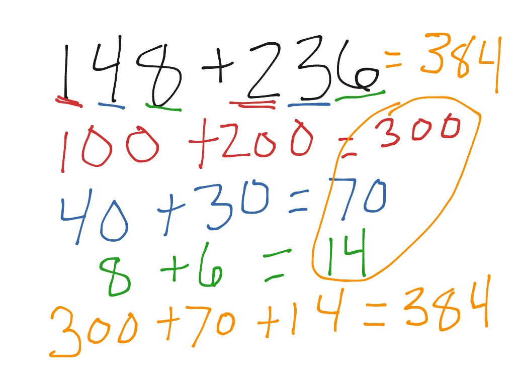 Mrs Cody S Grade 3 Penguins Math Mania