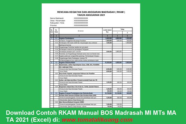contoh rkam manual bos madrasah mi mts ma tahun anggaran 2021 excel tomatalikuang.com