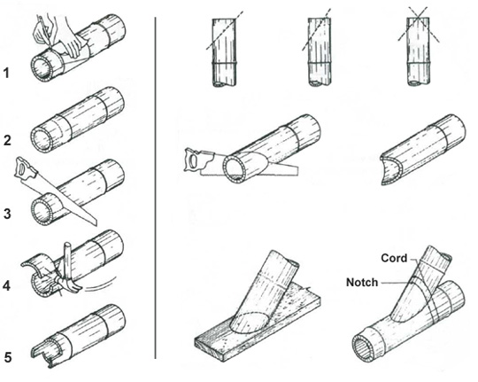 dasar dasar prinsip dan teknik perancangan desain dengan bambu
